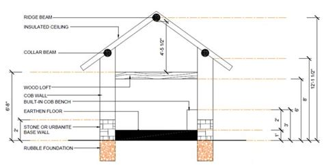 cob house plans the freeman tiny cob house plans