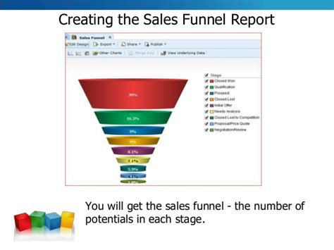 sales funnel report template sales funnel report template 2 free templates now
