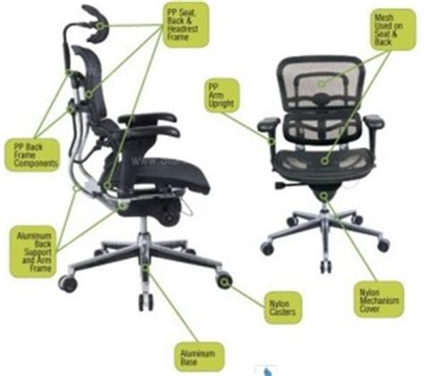 Ergonomic Features Of A Chair by Home Organicdevil4948
