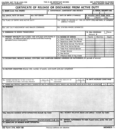 Dd 214 Worksheet by Tdy Worksheet Abitlikethis