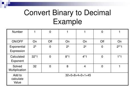 calculator binary to decimal ppt binary conversions powerpoint presentation id 376444