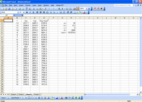 data analysis excel template advanced regression with microsoft excel chem lab