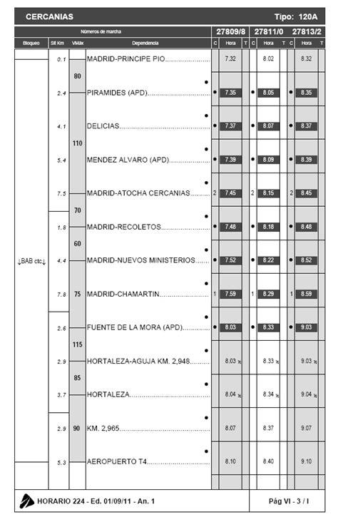 Madrid, Ferrocarriles y Transportes Urbanos: junio 2012