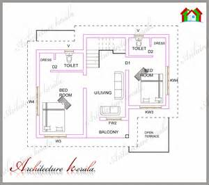 kerala style house designs and floor plans a small kerala house plan architecture kerala