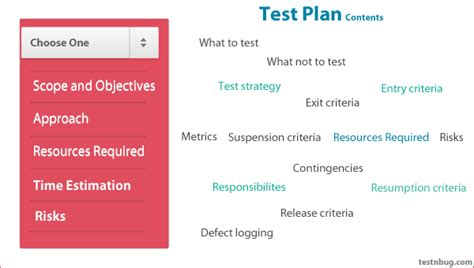 Non Functional Test Plan Template by What Is Test Plan In Software Testing What Does It