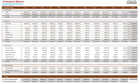 Excel Business Budget Template by Business Budget Template For Small Businesses
