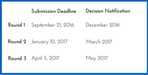 Stanford Mba Deadlines 2017 by Stanford Gsb 2017 Mba Essay Tips Deadlines The Gmat Club