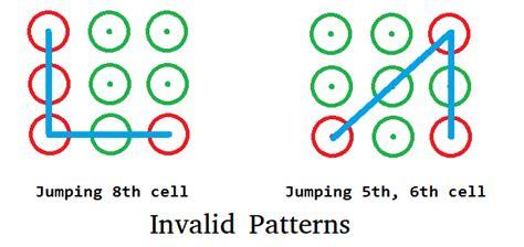 pattern in c geeksforgeeks number of ways to make mobile lock pattern geeksforgeeks