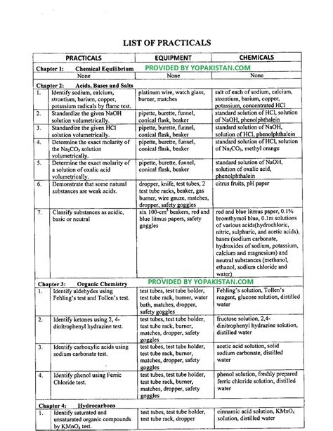 pattern paper of 10th class 2014 chemistry paper pattern of class 9th 2013 federal board