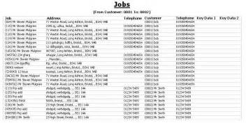 Jobs List by List Of Job Positions At A Hotel