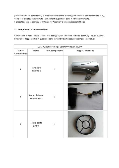 Hair Dryer Assembly Process dfa design for assembly hair dryer