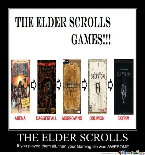 Elder Scrolls Meme - the elder scrolls by swackboy meme center