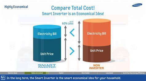 Ac Samsung Smart Inverter 1 2 Pk samsung rac smart inverter vs non inverter redefining