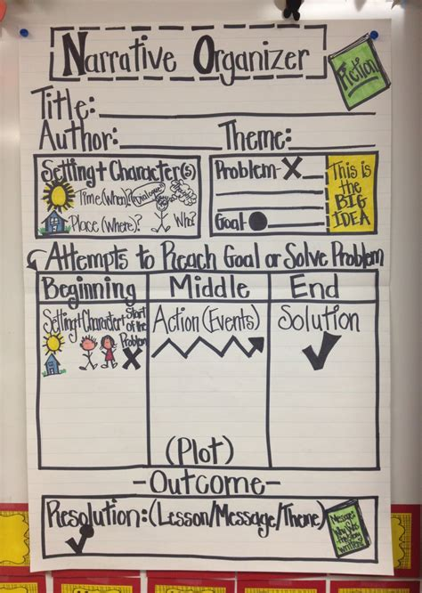 printable narrative poster working 4 the classroom story telling organizing