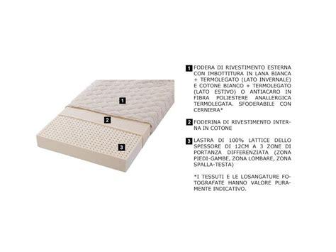 caratteristiche materasso in lattice caratteristiche materassi in lattice base poltrone relax