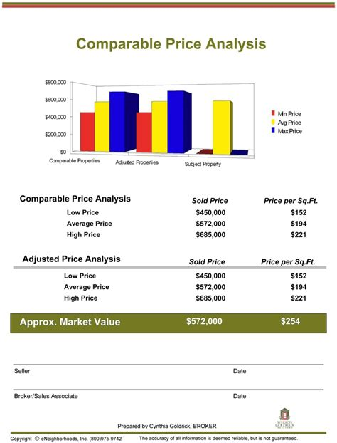 comparison analysis template 10 best images about comparative market analysis on