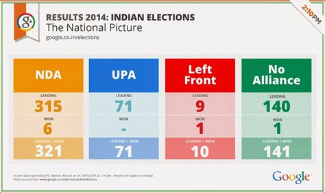 2014 india results s india election map helps keep track of 500