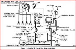 wiring diagram 1948 ford 8n wiring diagram 6 volt this is the correct diagram for your tractor
