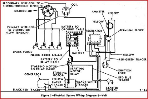 ford tractor ignition wiring diagram wiring diagram