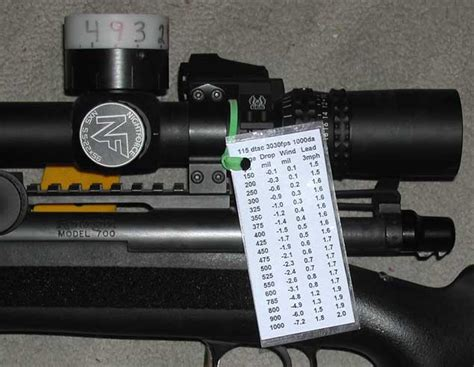 rifle range card search results malaysia news