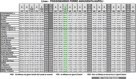 orario di orari della circumvesuviana di napoli