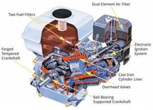 Electronic Ignition Gx160 Honda 5 5 Parts 6 5 Hp Gx200 Honda Petrol Engine Gx200 Qx Gx200 Qx 163