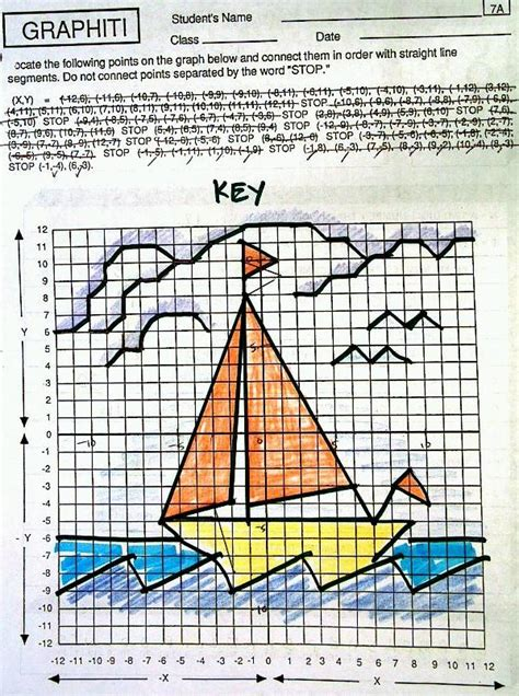Graphiti Math Worksheets by Graphiti Worksheets Calleveryonedaveday