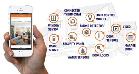 home automation and security for mobile devices home automation devices systems home automation
