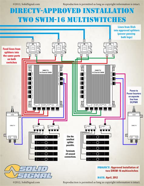 fios tv wiring diagram wiring diagram wiring
