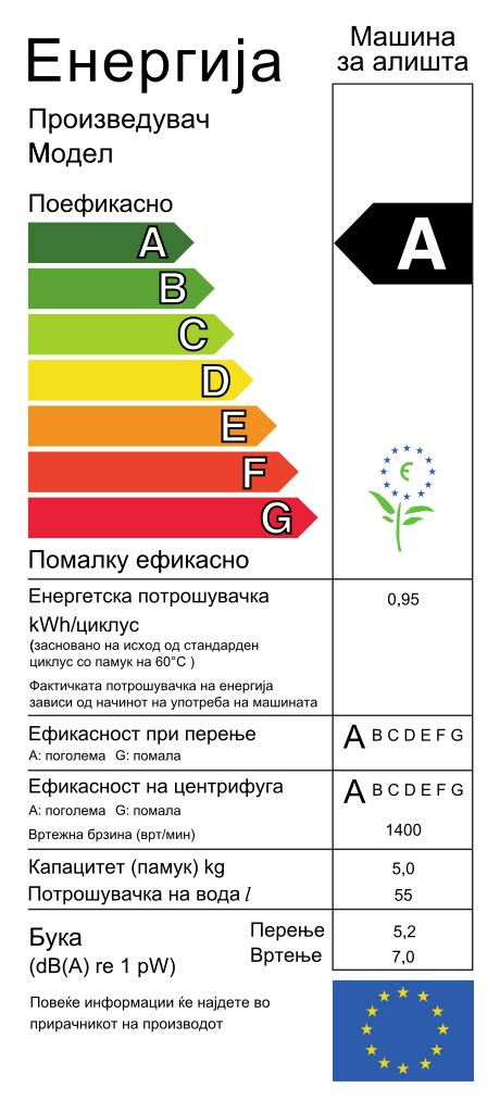 file energy label mk svg wikimedia commons