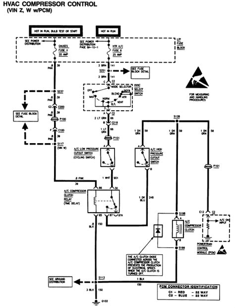 1995 gmc wiring diagram 1995 gmc sonoma 4 3 wiring diagram 34 wiring diagram