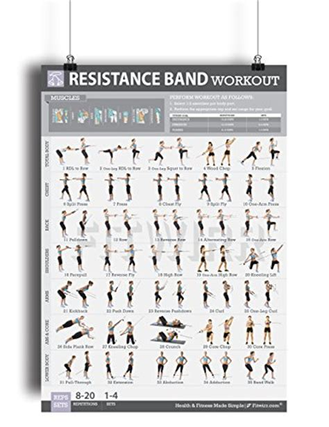 resistance band exercise poster now laminated total