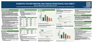 scientific poster presentation template free indesign and powerpoint scientific