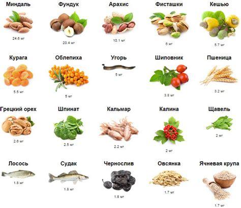 vitamine e alimenti vitamine per la salute della prostata