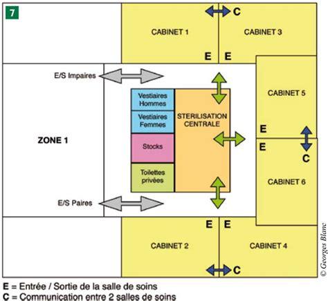 Cabinet D Ergonomie by Ergonomie Du Cabinet