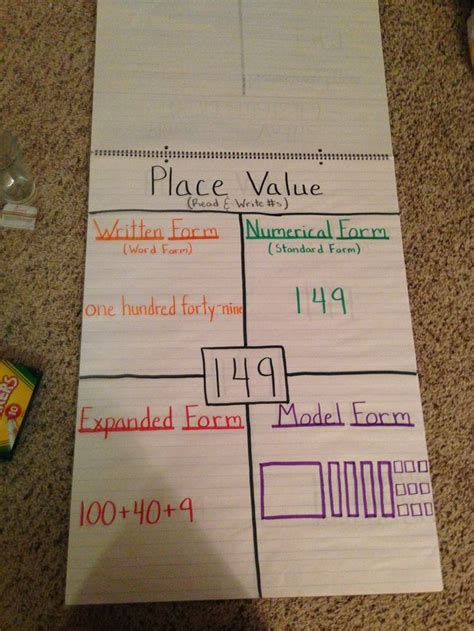 place value place value written form expanded form numerical form