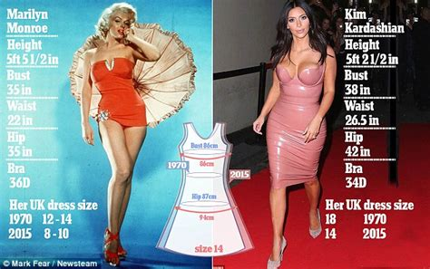 celebrities uk size 12 marilyn monroe would wear size 8 today while kim