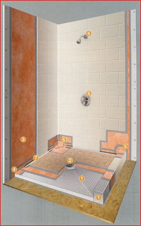 Bathroom Shower Remodeling Ideas Water Proofing Bath And Shower Systems Google Search