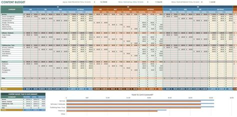 Event Budget Spreadsheet Template by Event Budget Spreadsheet Template Budget Spreadsheet