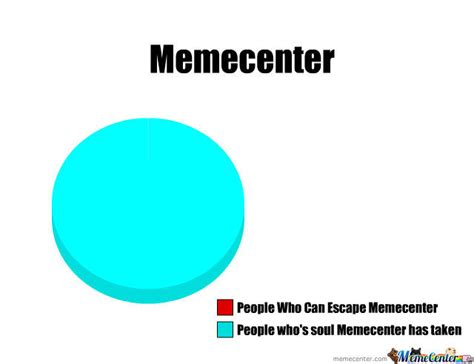 memecenter by cheeseboy106 meme center