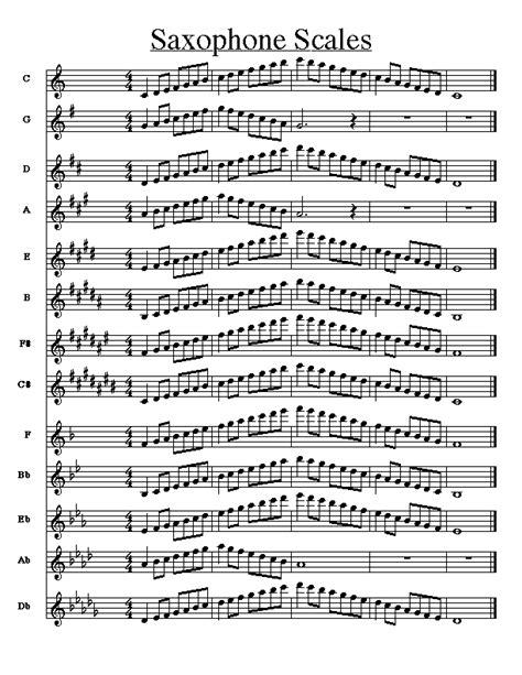 black out sections of pdf 191 para que sirven las escalas teor 237 a musical y