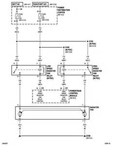 dodge intrepid wiring diagram for cooling fans dodge get free image about wiring diagram