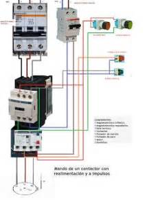packard contactor wiring diagram carrier furnace parts diagram elsavadorla