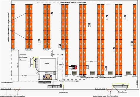 types of layout of warehouse warehouse design warehouse layout consultants gideon