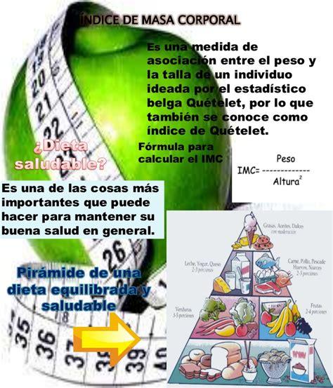 indice de masa corporal indice de masa corporal