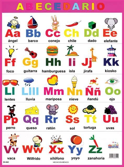 el alfabeto alphabet el alfabeto en espa 241 ol