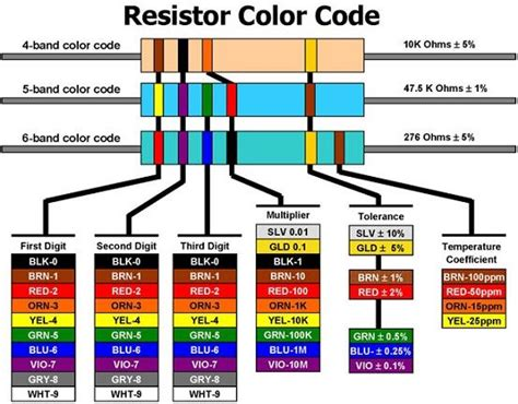 how to test wattage of resistor electronics for absolute beginners chapter 2