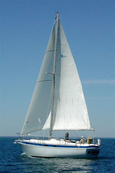 boat supplies racine wi morgan 33 out island 1977 for sale by jan guthrie yacht