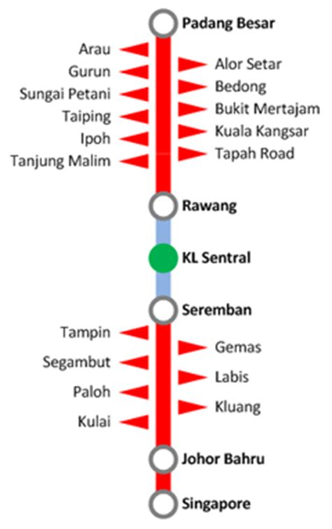 Ktm Intercity Route Kl Sentral Station Lcct My