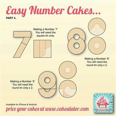 number 9 cake template best 25 number cakes ideas on number birthday